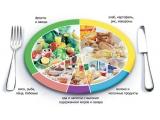 База отдыха Радуга - иконка «питание» в Пачелме